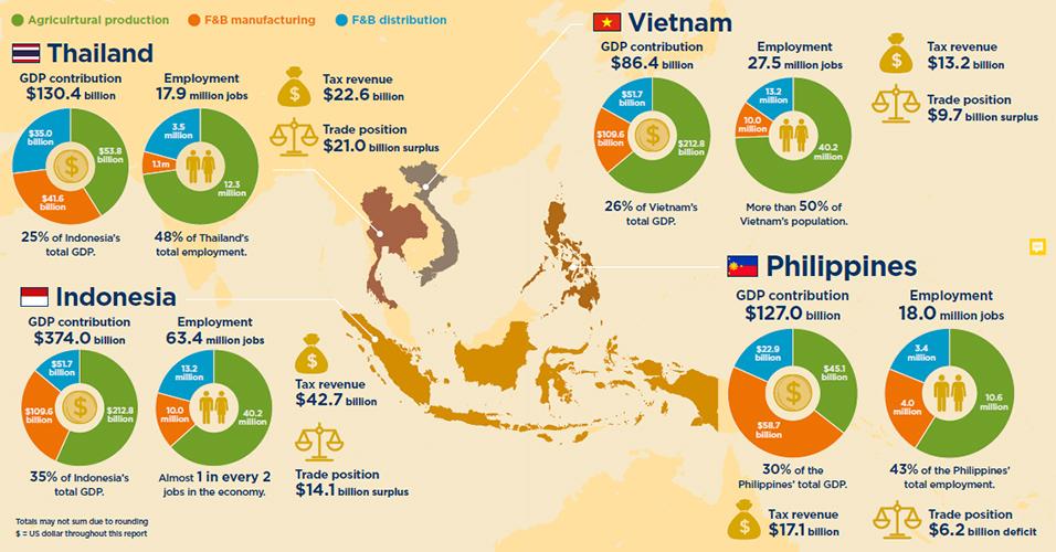 full-report-infographics
